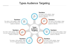 Types Audience Targeting Ppt PowerPoint Presentation Icon Maker Cpb