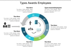 Types Awards Employees Ppt PowerPoint Presentation Pictures Show Cpb