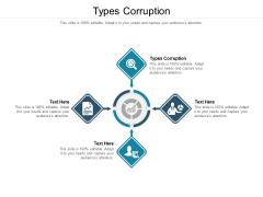 Types Corruption Ppt PowerPoint Presentation File Skills Cpb Pdf