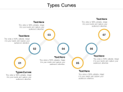 Types Curves Ppt PowerPoint Presentation Pictures Gallery Cpb