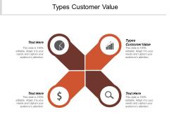 Types Customer Value Ppt PowerPoint Presentation Inspiration Slides Cpb