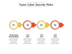 Types Cyber Security Risks Ppt PowerPoint Presentation Model Backgrounds Cpb