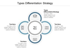 Types Differentiation Strategy Ppt PowerPoint Presentation Summary Model Cpb