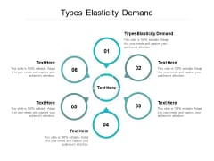 Types Elasticity Demand Ppt PowerPoint Presentation Inspiration Introduction Cpb