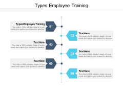 Types Employee Training Ppt PowerPoint Presentation Show Templates Cpb