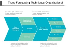 Types Forecasting Techniques Organizational Communication Ecommerce Model Strategies Ppt PowerPoint Presentation Ideas Grid