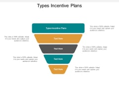 Types Incentive Plans Ppt PowerPoint Presentation Portfolio Demonstration Cpb