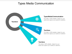Types Media Communication Ppt PowerPoint Presentation File Good Cpb