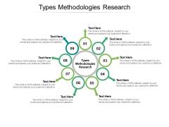 Types Methodologies Research Ppt PowerPoint Presentation Summary Slide Portrait Cpb