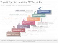 Types Of Advertising Marketing Ppt Sample File