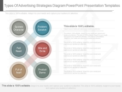 Types Of Advertising Strategies Diagram Powerpoint Presentation Templates