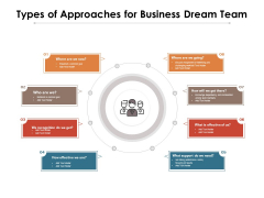 Types Of Approaches For Business Dream Team Ppt PowerPoint Presentation Gallery Ideas PDF