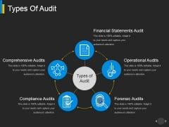 Types Of Audit Ppt PowerPoint Presentation Inspiration Background Designs