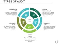 Types Of Audit Ppt PowerPoint Presentation Inspiration Model