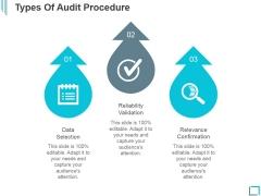 Types Of Audit Procedure Ppt PowerPoint Presentation Show