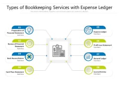 Types Of Bookkeeping Services With Expense Ledger Ppt PowerPoint Presentation Gallery Graphics PDF