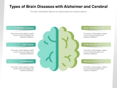 Types Of Brain Diseases With Alzheimer And Cerebral Ppt PowerPoint Presentation Icon Slides PDF