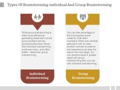 Types Of Brainstorming-Individual And Group Brainstorming Ppt PowerPoint Presentation Good