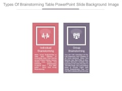 Types Of Brainstorming Table Powerpoint Slide Background Image