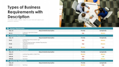 Types Of Business Requirements With Description Ppt PowerPoint Presentation File Example Introduction PDF
