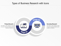 Types Of Business Research With Icons Ppt PowerPoint Presentation Visual Aids Inspiration PDF