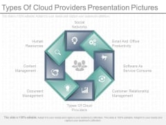 Types Of Cloud Providers Presentation Pictures
