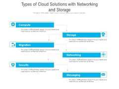 Types Of Cloud Solutions With Networking And Storage Ppt PowerPoint Presentation Outline Shapes PDF