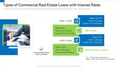 Types Of Commercial Real Estate Loans With Interest Rates Infographics PDF