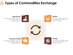 Types Of Commodities Exchange Ppt PowerPoint Presentation Model Themes