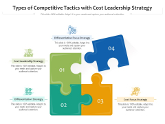 Types Of Competitive Tactics With Cost Leadership Strategy Ppt PowerPoint Presentation Icon Background Images PDF