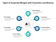 Types Of Corporate Mergers With Concentric And Reverse Ppt PowerPoint Presentation Slides Icons PDF