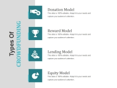 Types Of Crowdfunding Template 1 Ppt PowerPoint Presentation Pictures Format Ideas
