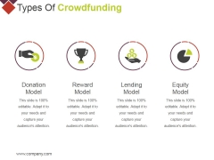 Types Of Crowdfunding Template 2 Ppt PowerPoint Presentation Summary Designs