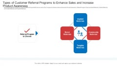 Types Of Customer Referral Programs To Enhance Sales And Increase Product Awareness Elements PDF