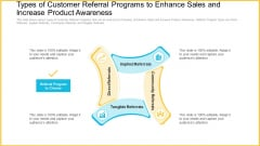 Types Of Customer Referral Programs To Enhance Sales And Increase Product Awareness Pictures PDF