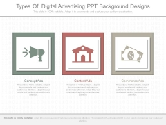 Types Of Digital Advertising Ppt Background Designs
