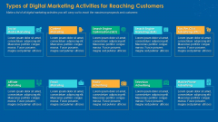 Types Of Digital Marketing Activities For Reaching Customers Ppt PowerPoint Presentation Outline Shapes PDF
