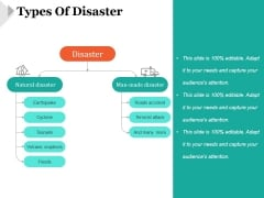 Types Of Disaster Template 1 Ppt PowerPoint Presentation Slide