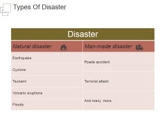 Types Of Disaster Template 1 Ppt PowerPoint Presentation Visuals