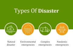 Types Of Disaster Template 2 Ppt PowerPoint Presentation Designs