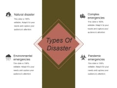 Types Of Disaster Template 2 Ppt PowerPoint Presentation Example