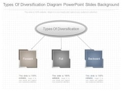 Types Of Diversification Diagram Powerpoint Slides Background