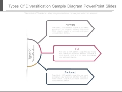 Types Of Diversification Sample Diagram Powerpoint Slides