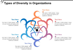 Types Of Diversity In Organizations Ppt PowerPoint Presentation Slides Backgrounds PDF