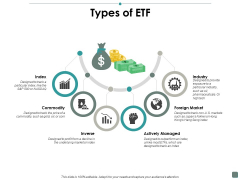 Types Of Etf Contribution Ppt PowerPoint Presentation Summary Format