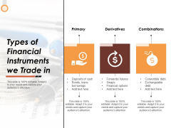 Types Of Financial Instruments We Trade In Ppt PowerPoint Presentation Model Slide Download