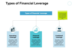 Types Of Financial Leverage Operating Combined Ppt PowerPoint Presentation Infographic Template Slide Download