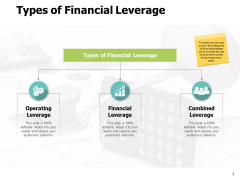 Types Of Financial Leverage Ppt PowerPoint Presentation Ideas Templates