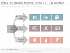 Types Of Financial Markets Layout Ppt Presentation