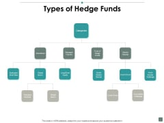 Types Of Hedge Funds Contribution Ppt PowerPoint Presentation Pictures Portfolio